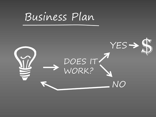 ► Hinweis an alle StartUps mit europaweiten Business-Absichten ◄